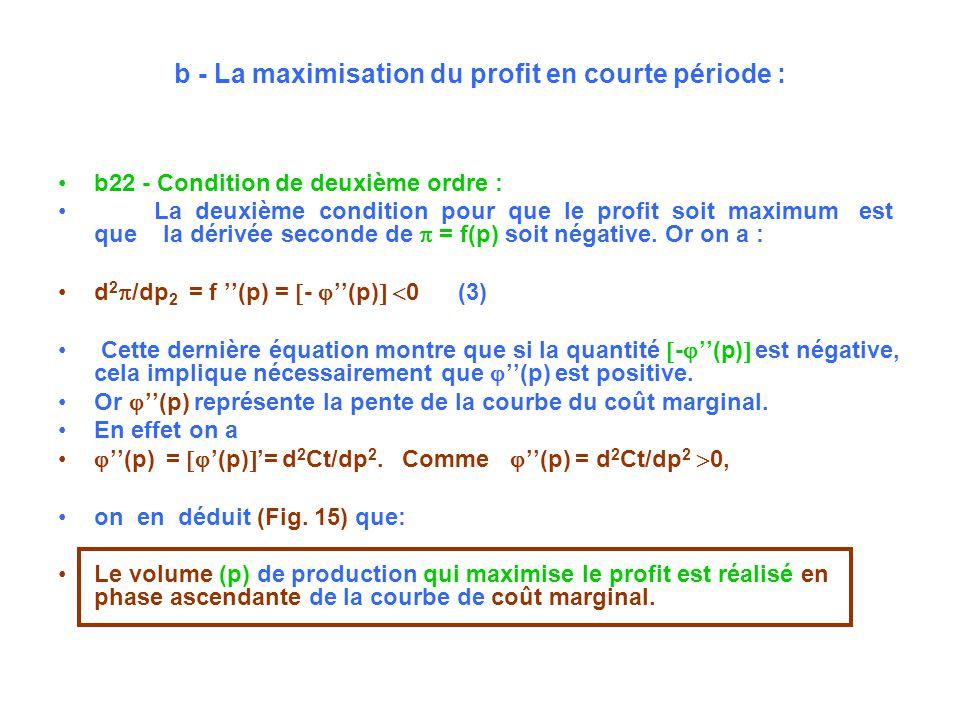 b - La maximisation du profit en courte période : b22 - Condition de deuxième ordre : La deuxième condition pour que le profit soit maximum est que la dérivée seconde de = f(p) soit négative.