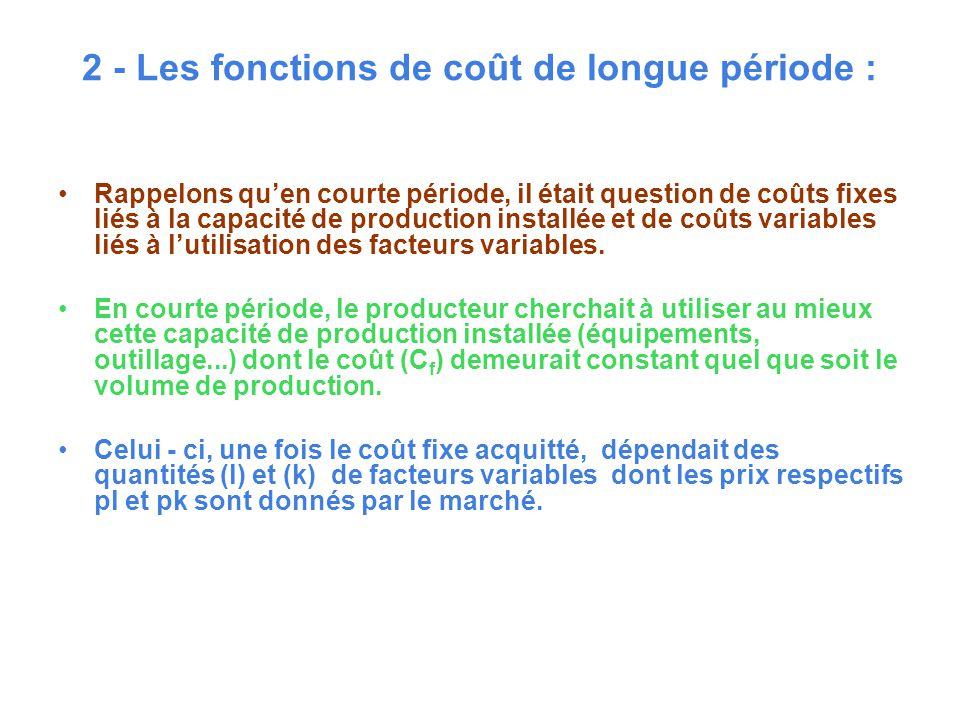 2 - Les fonctions de coût de longue période : Rappelons quen courte période, il était question de coûts fixes liés à la capacité de production installée et de coûts variables liés à lutilisation des facteurs variables.