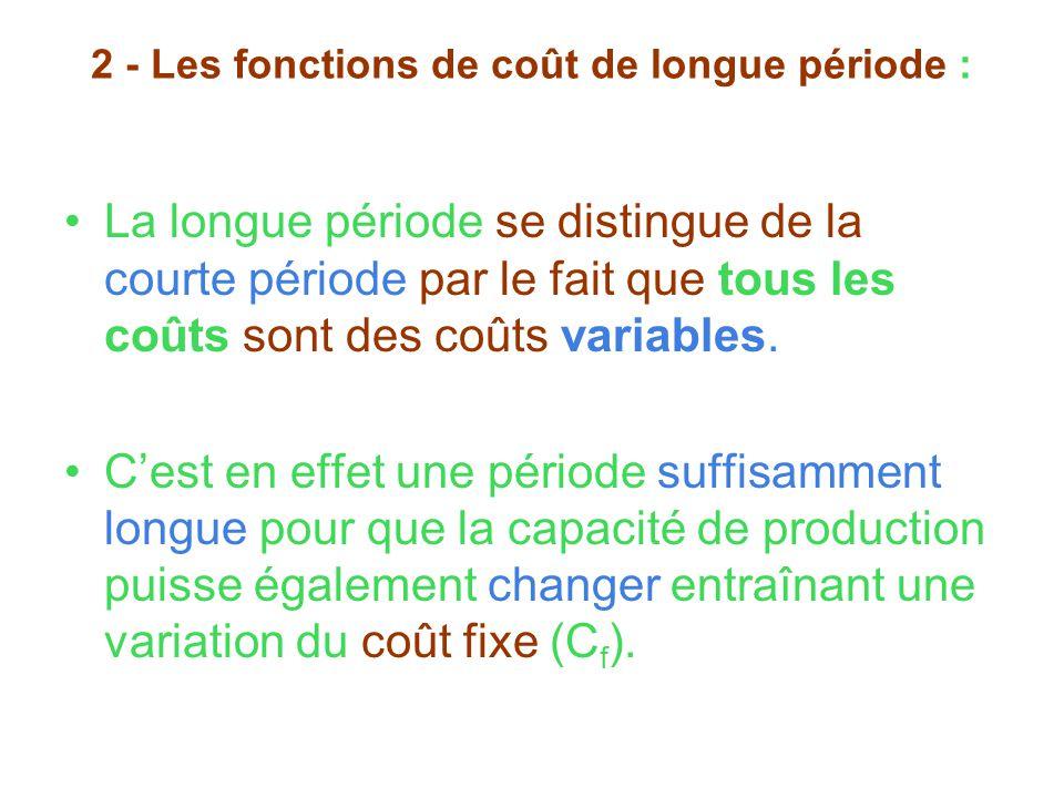 2 - Les fonctions de coût de longue période : La longue période se distingue de la courte période par le fait que tous les coûts sont des coûts variab