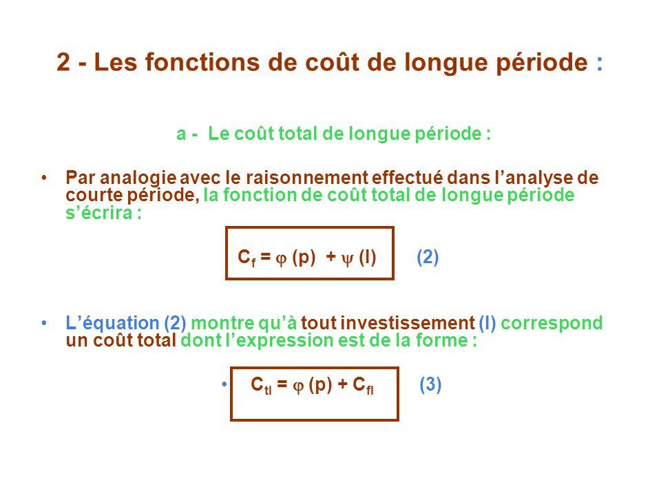 2 - Les fonctions de coût de longue période : a - Le coût total de longue période : Par analogie avec le raisonnement effectué dans lanalyse de courte période, la fonction de coût total de longue période sécrira : C f = (p) + (I) (2) Léquation (2) montre quà tout investissement (I) correspond un coût total dont lexpression est de la forme : C tI = (p) + C fI (3)