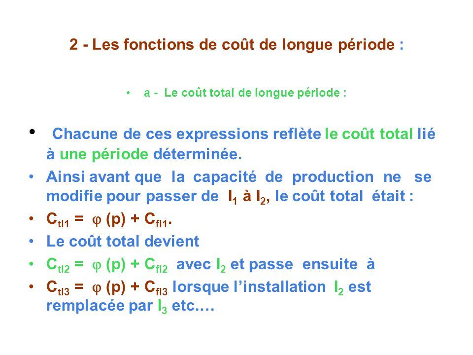 2 - Les fonctions de coût de longue période : a - Le coût total de longue période : Chacune de ces expressions reflète le coût total lié à une période déterminée.