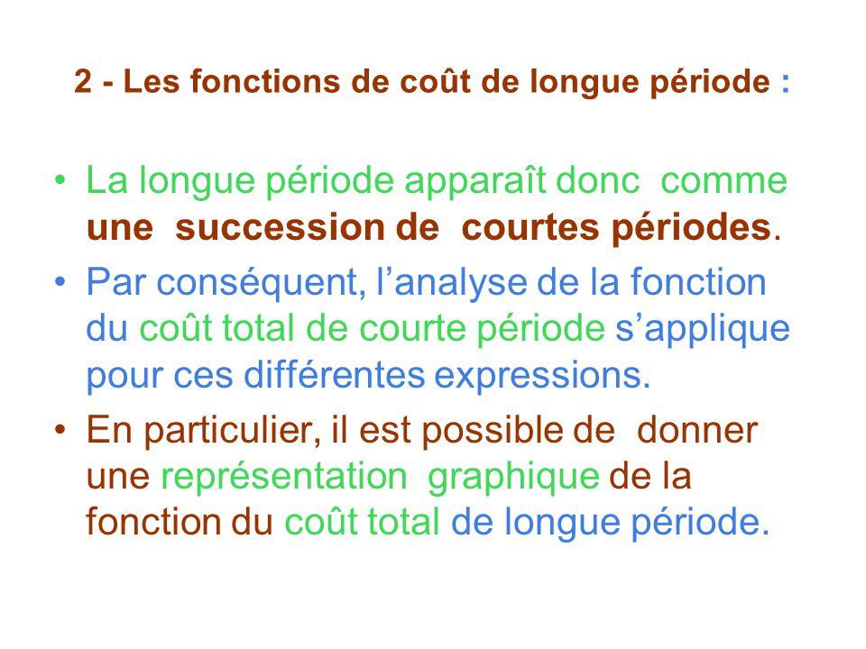 2 - Les fonctions de coût de longue période : La longue période apparaît donc comme une succession de courtes périodes.