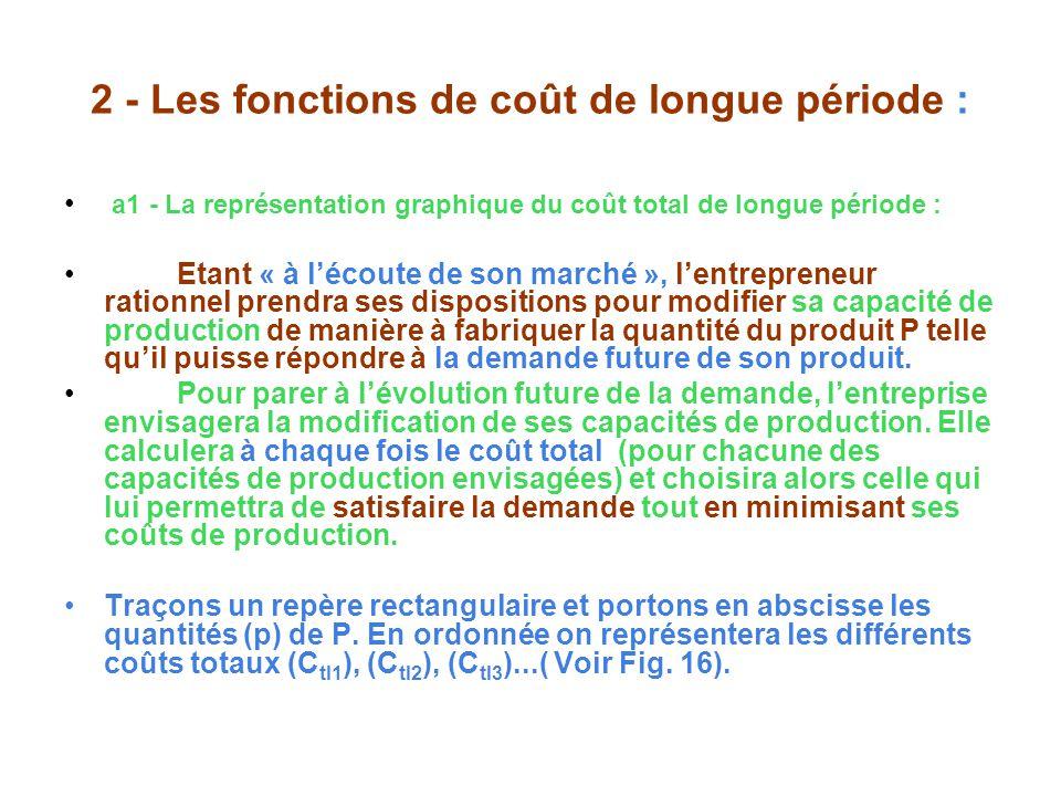 2 - Les fonctions de coût de longue période : a1 - La représentation graphique du coût total de longue période : Etant « à lécoute de son marché », le