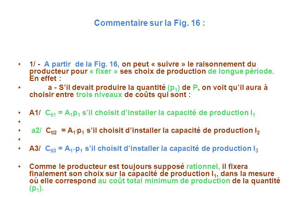 Commentaire sur la Fig. 16 : 1/ - A partir de la Fig. 16, on peut « suivre » le raisonnement du producteur pour « fixer » ses choix de production de l