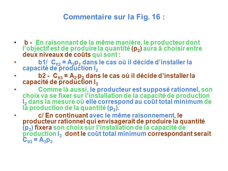 Commentaire sur la Fig. 16 : b - En raisonnant de la même manière, le producteur dont lobjectif est de produire la quantité (p 2 ) aura à choisir entr