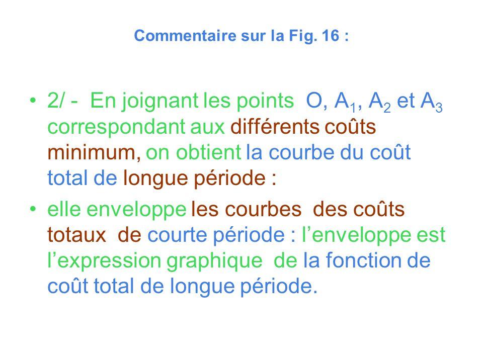 Commentaire sur la Fig. 16 : 2/ - En joignant les points O, A 1, A 2 et A 3 correspondant aux différents coûts minimum, on obtient la courbe du coût t
