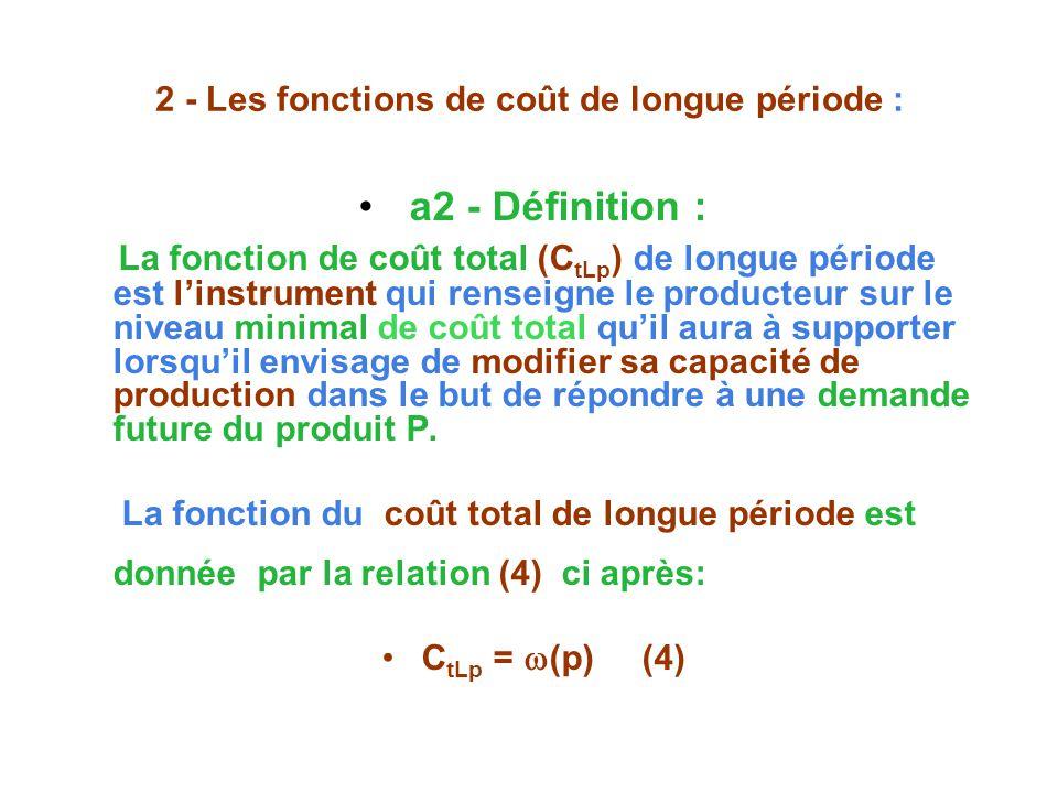 2 - Les fonctions de coût de longue période : a2 - Définition : La fonction de coût total (C tLp ) de longue période est linstrument qui renseigne le