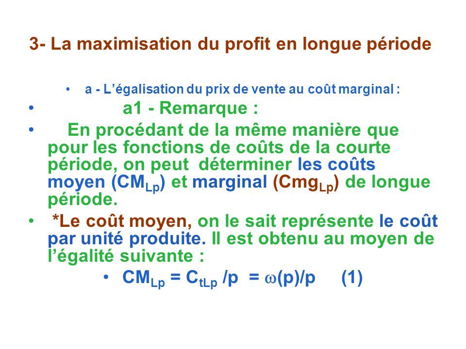 3- La maximisation du profit en longue période a - Légalisation du prix de vente au coût marginal : a1 - Remarque : En procédant de la même manière que pour les fonctions de coûts de la courte période, on peut déterminer les coûts moyen (CM Lp ) et marginal (Cmg Lp ) de longue période.