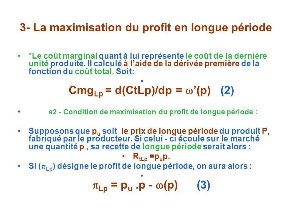 3- La maximisation du profit en longue période *Le coût marginal quant à lui représente le coût de la dernière unité produite. Il calculé à laide de l