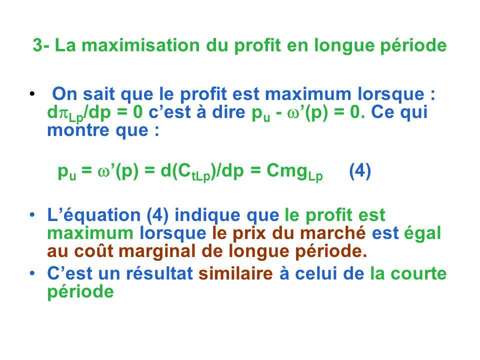 3- La maximisation du profit en longue période On sait que le profit est maximum lorsque : d Lp /dp = 0 cest à dire p u - (p) = 0. Ce qui montre que :