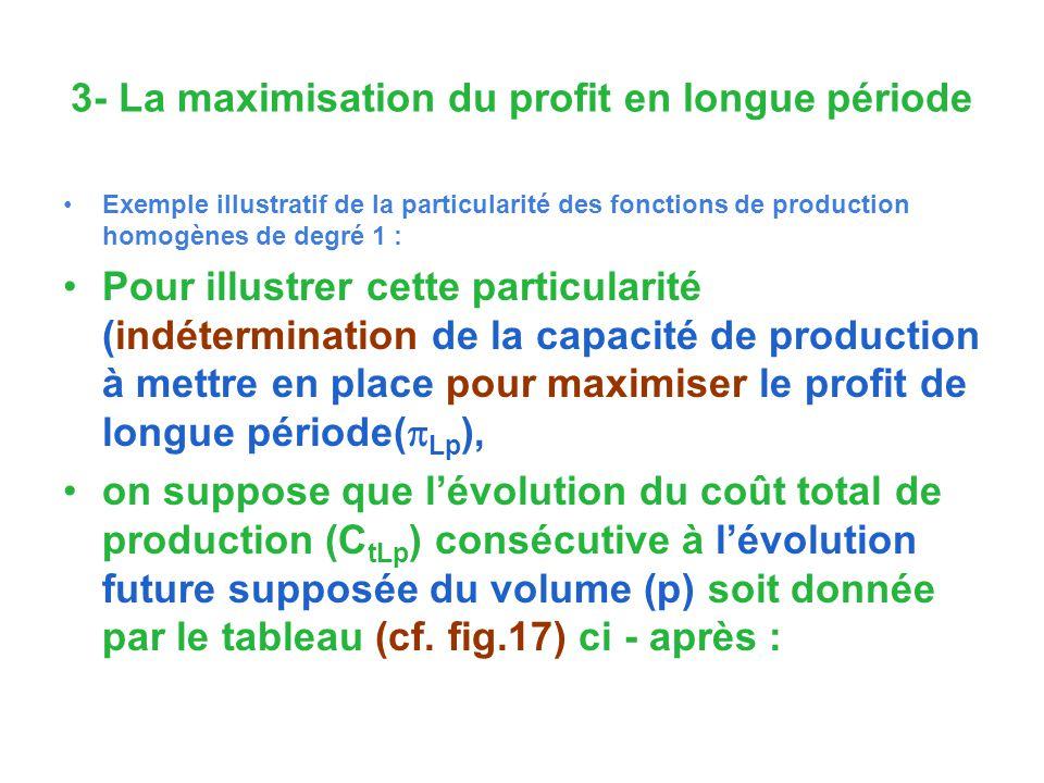 3- La maximisation du profit en longue période Exemple illustratif de la particularité des fonctions de production homogènes de degré 1 : Pour illustrer cette particularité (indétermination de la capacité de production à mettre en place pour maximiser le profit de longue période( Lp ), on suppose que lévolution du coût total de production (C tLp ) consécutive à lévolution future supposée du volume (p) soit donnée par le tableau (cf.