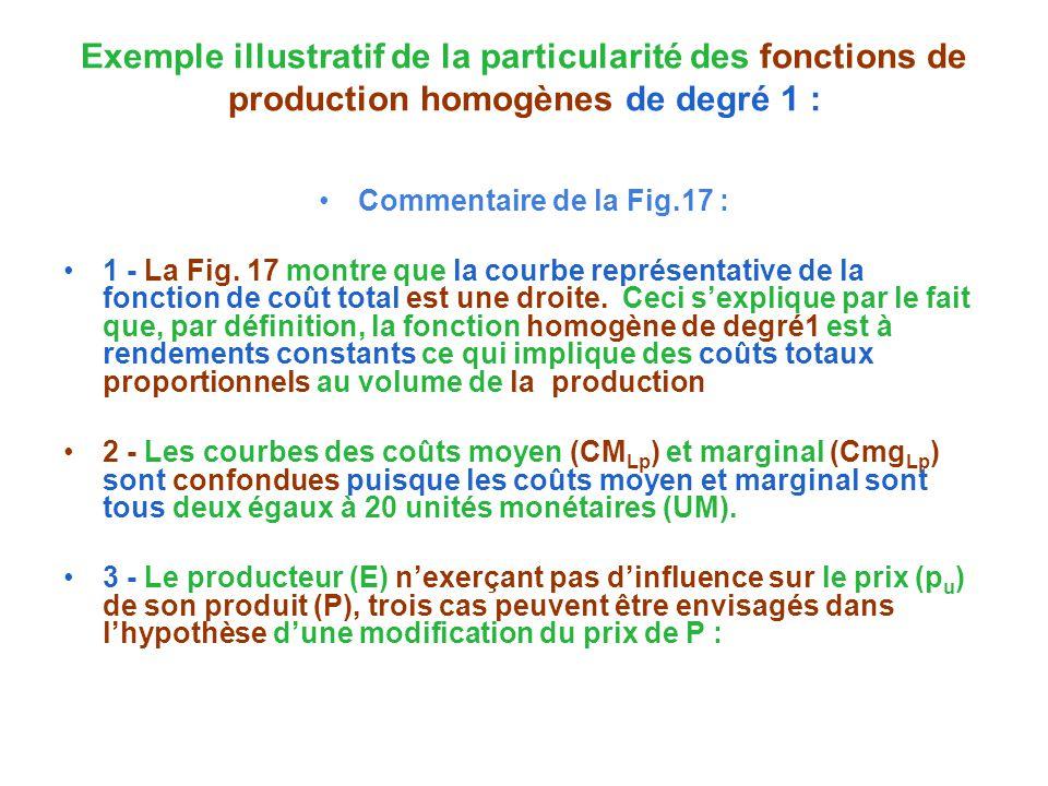 Exemple illustratif de la particularité des fonctions de production homogènes de degré 1 : Commentaire de la Fig.17 : 1 - La Fig. 17 montre que la cou