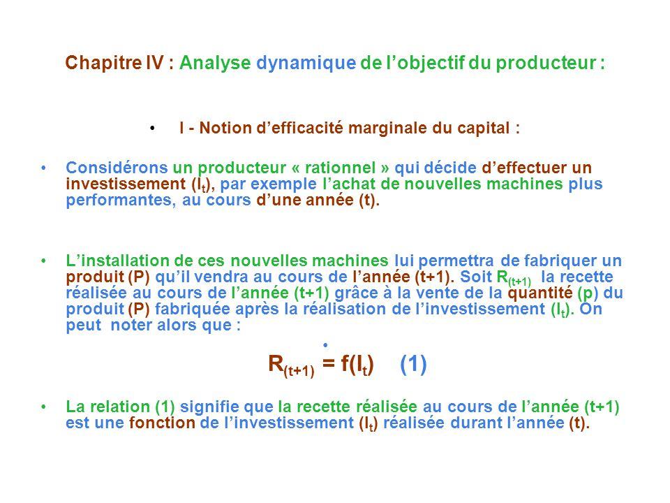 Chapitre IV : Analyse dynamique de lobjectif du producteur : I - Notion defficacité marginale du capital : Considérons un producteur « rationnel » qui décide deffectuer un investissement (I t ), par exemple lachat de nouvelles machines plus performantes, au cours dune année (t).