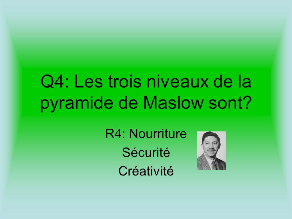 Q4: Les trois niveaux de la pyramide de Maslow sont? R4: Nourriture Sécurité Créativité