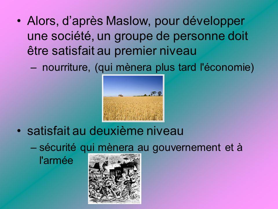 Alors, daprès Maslow, pour développer une société, un groupe de personne doit être satisfait au premier niveau – nourriture, (qui mènera plus tard l'é