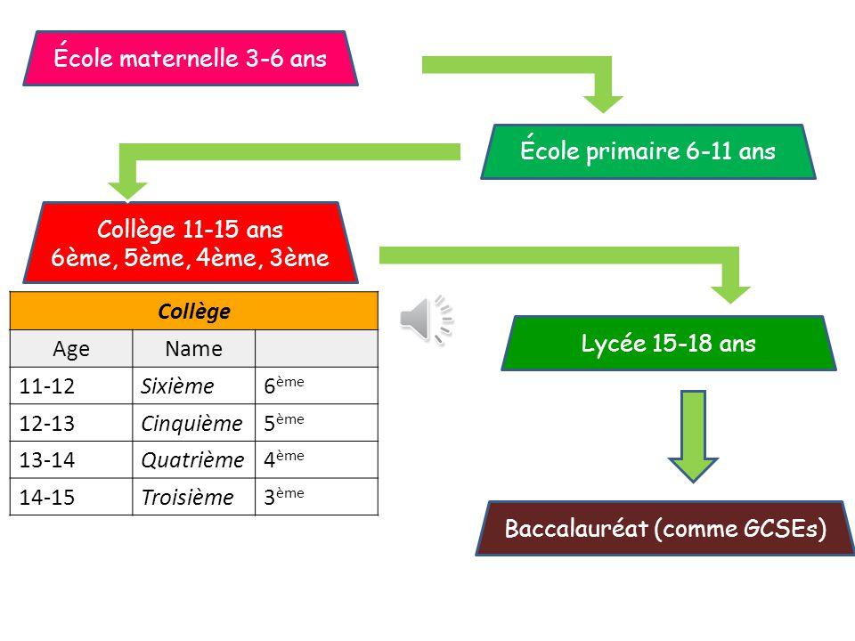 Le système scolaire en France The school system in France