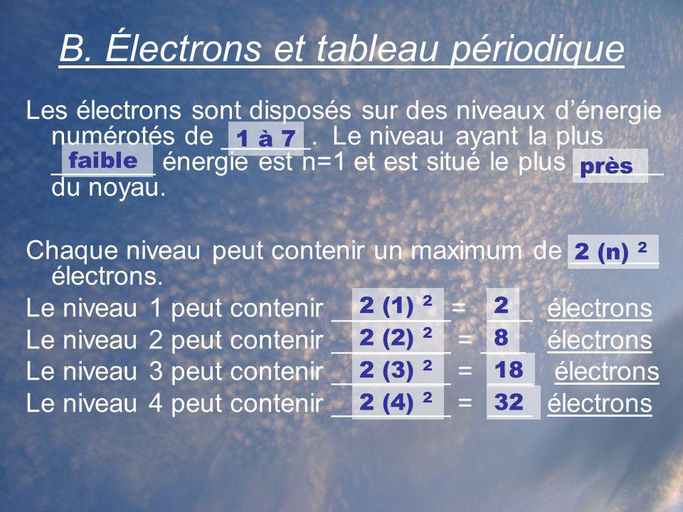 B. Électrons et tableau périodique Les électrons sont disposés sur des niveaux dénergie numérotés de ______. Le niveau ayant la plus _______ énergie e