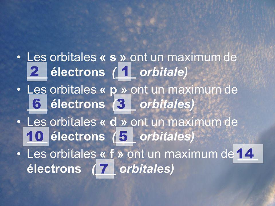 Les orbitales « s » ont un maximum de ___ électrons (___ orbitale) Les orbitales « p » ont un maximum de ___ électrons (___ orbitales) Les orbitales «