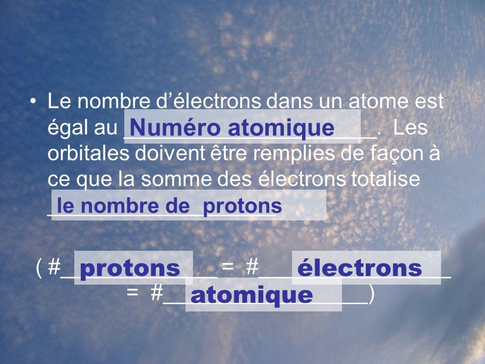 Le nombre délectrons dans un atome est égal au _____________________. Les orbitales doivent être remplies de façon à ce que la somme des électrons tot