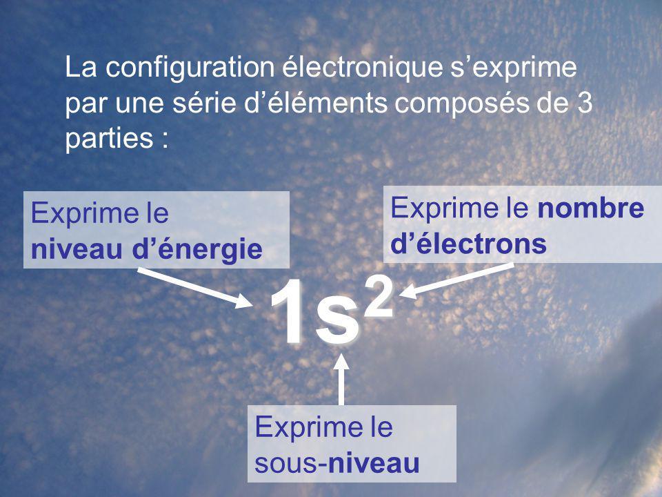 La configuration électronique sexprime par une série déléments composés de 3 parties : 1s 2 Exprime le niveau dénergie Exprime le sous-niveau Exprime