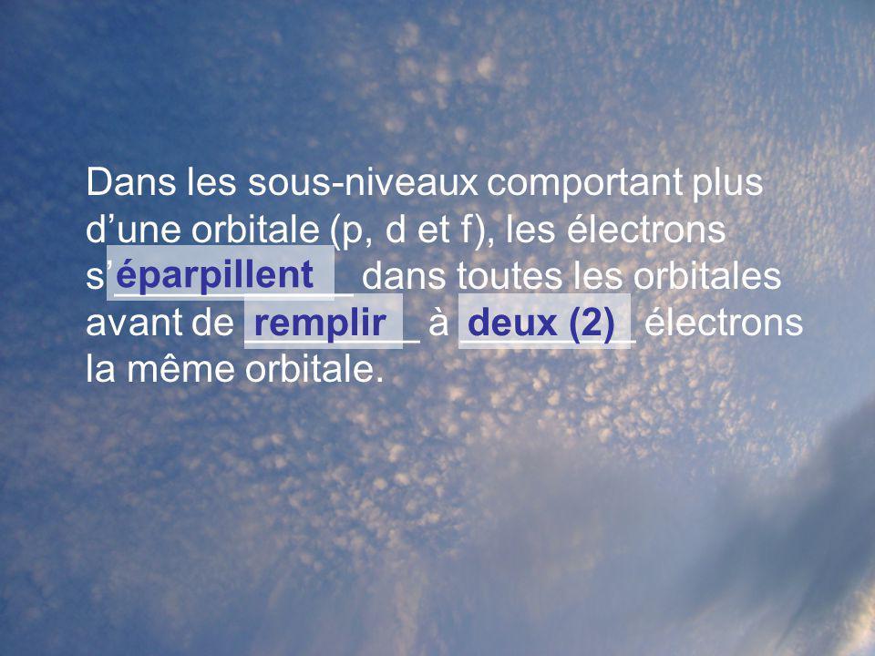 Dans les sous-niveaux comportant plus dune orbitale (p, d et f), les électrons s___________ dans toutes les orbitales avant de ________ à ________ éle