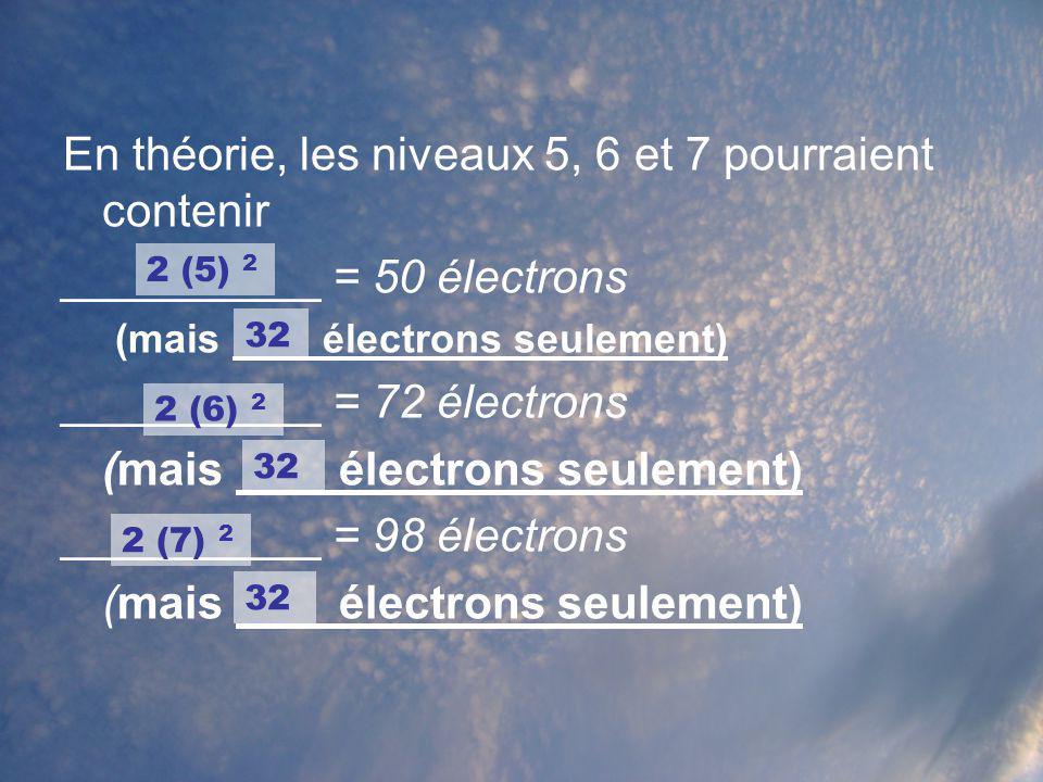 En théorie, les niveaux 5, 6 et 7 pourraient contenir __________ = 50 électrons (mais électrons seulement) __________ = 72 électrons (mais électrons s