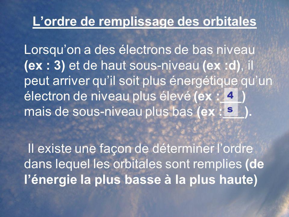 Lordre de remplissage des orbitales Lorsquon a des électrons de bas niveau (ex : 3) et de haut sous-niveau (ex :d), il peut arriver quil soit plus éne