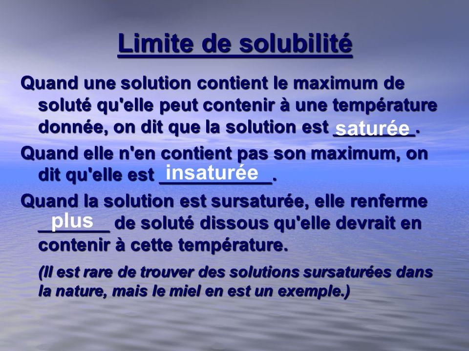 Limite de solubilité Quand une solution contient le maximum de soluté qu'elle peut contenir à une température donnée, on dit que la solution est _____