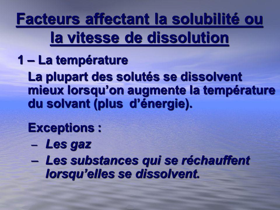 Facteurs affectant la solubilité ou la vitesse de dissolution 1 – La température La plupart des solutés se dissolvent mieux lorsquon augmente la tempé