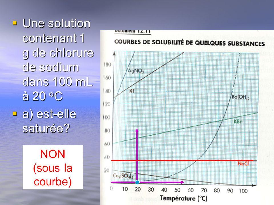 Une solution contenant 1 g de chlorure de sodium dans 100 mL à 20 o C Une solution contenant 1 g de chlorure de sodium dans 100 mL à 20 o C a) est-ell