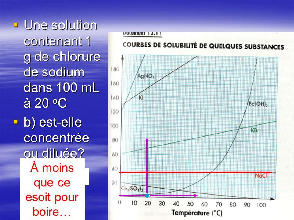 Une solution contenant 1 g de chlorure de sodium dans 100 mL à 20 o C Une solution contenant 1 g de chlorure de sodium dans 100 mL à 20 o C b) est-ell