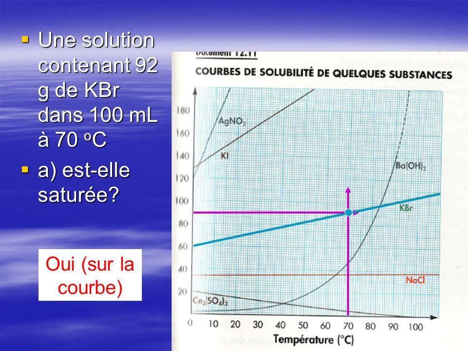 Une solution contenant 92 g de KBr dans 100 mL à 70 o C Une solution contenant 92 g de KBr dans 100 mL à 70 o C a) est-elle saturée? a) est-elle satur