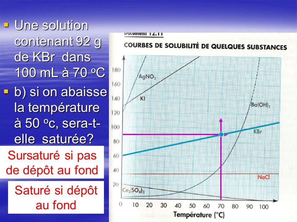 Une solution contenant 92 g de KBr dans 100 mL à 70 o C Une solution contenant 92 g de KBr dans 100 mL à 70 o C b) si on abaisse la température à 50 o