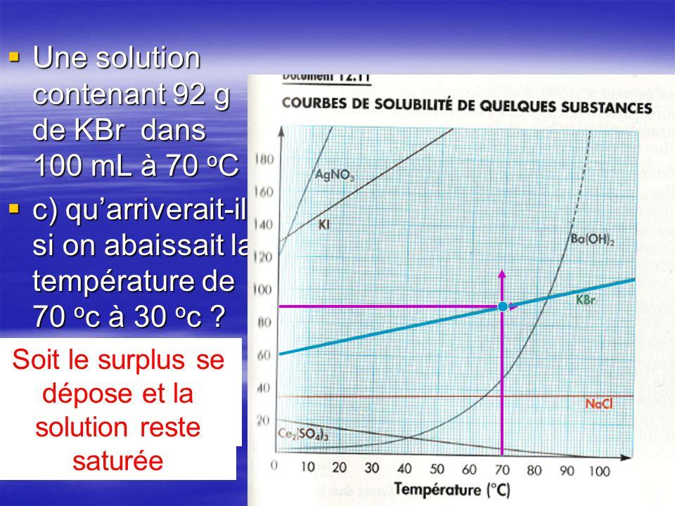 Une solution contenant 92 g de KBr dans 100 mL à 70 o C Une solution contenant 92 g de KBr dans 100 mL à 70 o C c) quarriverait-il si on abaissait la