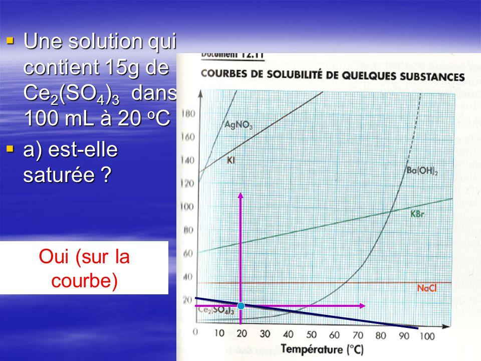 Une solution qui contient 15g de Ce 2 (SO 4 ) 3 dans 100 mL à 20 o C Une solution qui contient 15g de Ce 2 (SO 4 ) 3 dans 100 mL à 20 o C a) est-elle
