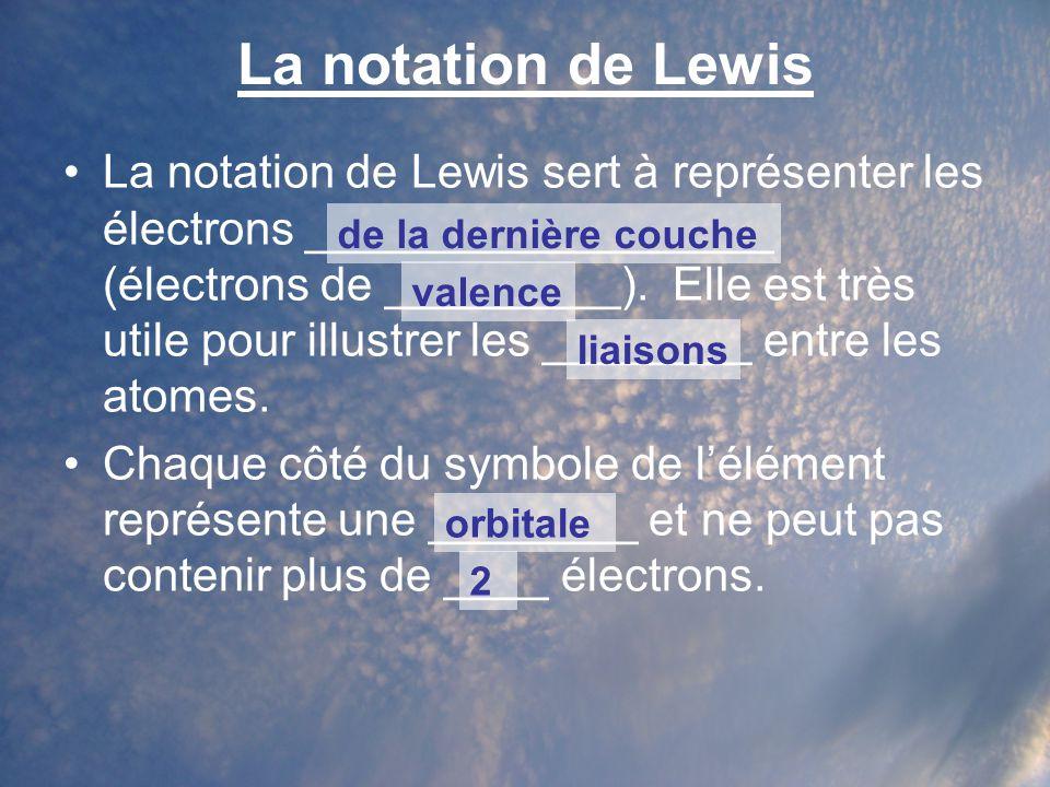 La notation de Lewis Seules les orbitales de type « __ » (en haut) et de type « ___ » (les deux _______ et le ________) sont représentés dans la notation de Lewis.