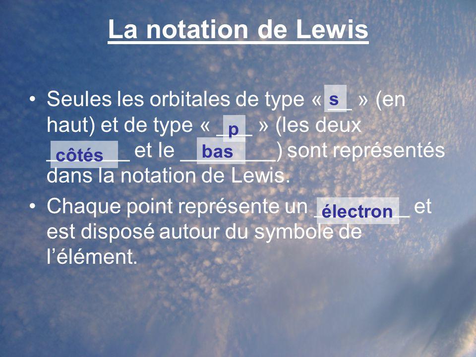 Notation de Lewis X 1 2 3 6 4 758 Orbitale s Orbitales p