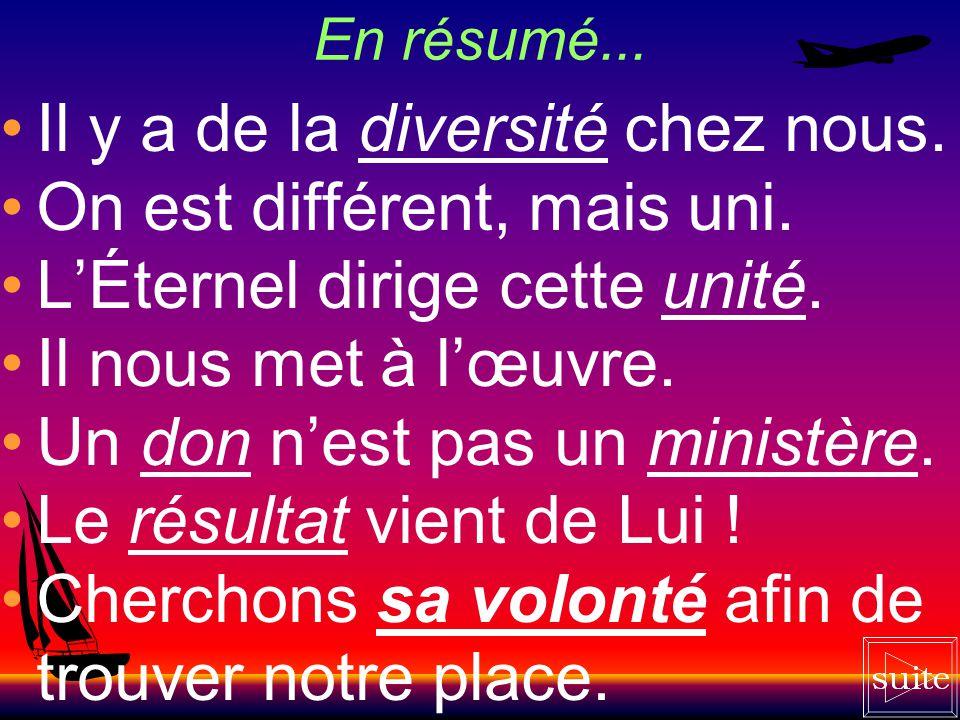 En résumé...Il y a de la diversité chez nous. On est différent, mais uni.