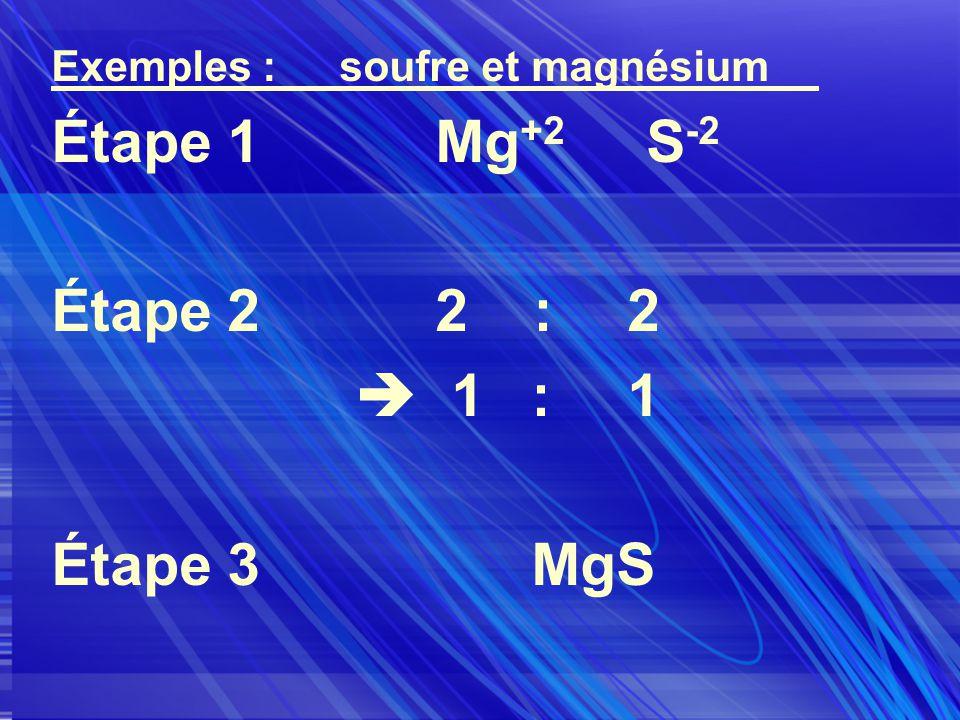 Exemples :soufre et magnésium Étape 1Mg +2 S -2 Étape 22 : 2 1: 1 Étape 3MgS