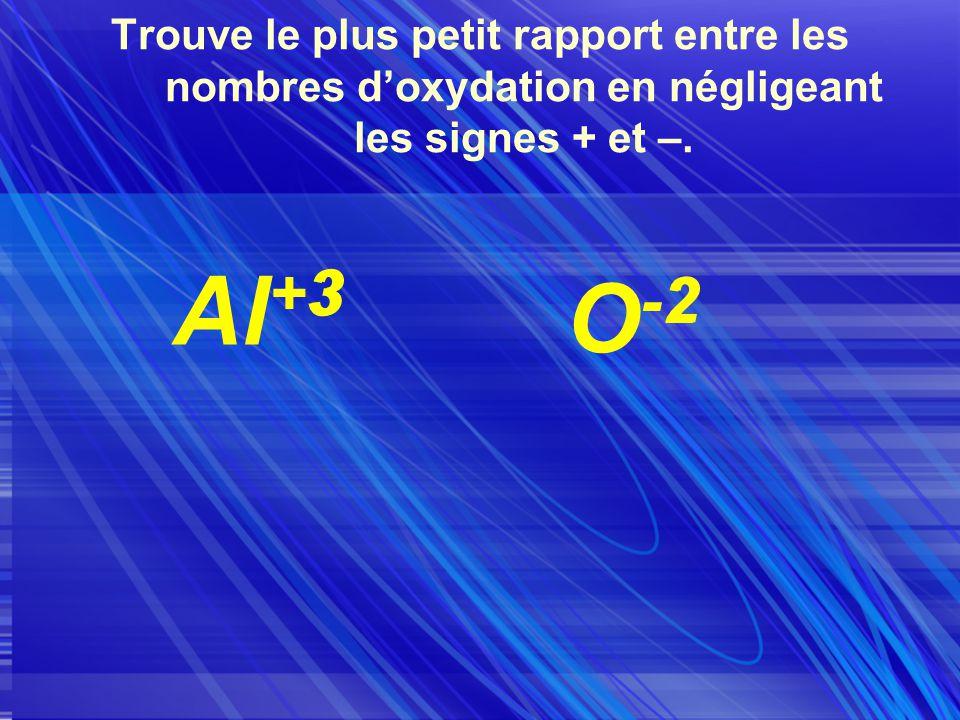 Trouve le plus petit rapport entre les nombres doxydation en négligeant les signes + et –.