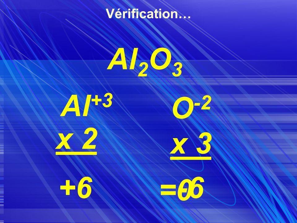 Vérification… Al +3 O -2 x 2 x 3 Al 2 O 3 +6-6 =0