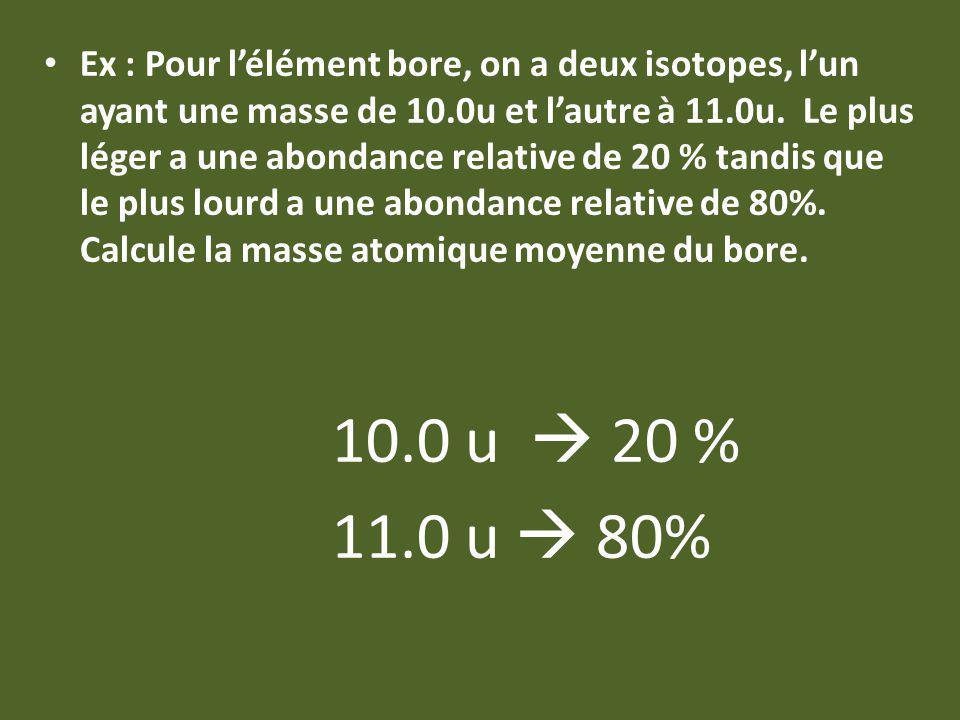 Ex : Pour lélément bore, on a deux isotopes, lun ayant une masse de 10.0u et lautre à 11.0u. Le plus léger a une abondance relative de 20 % tandis que