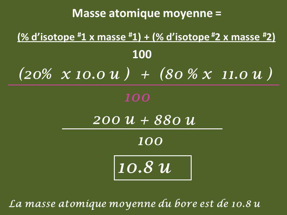 Masse atomique moyenne = (% disotope # 1 x masse # 1) + (% disotope # 2 x masse # 2) 100 + (80 x 11.0 u ) + 880 u % (20 x 10.0 u ) 100 200 u 100 10.8