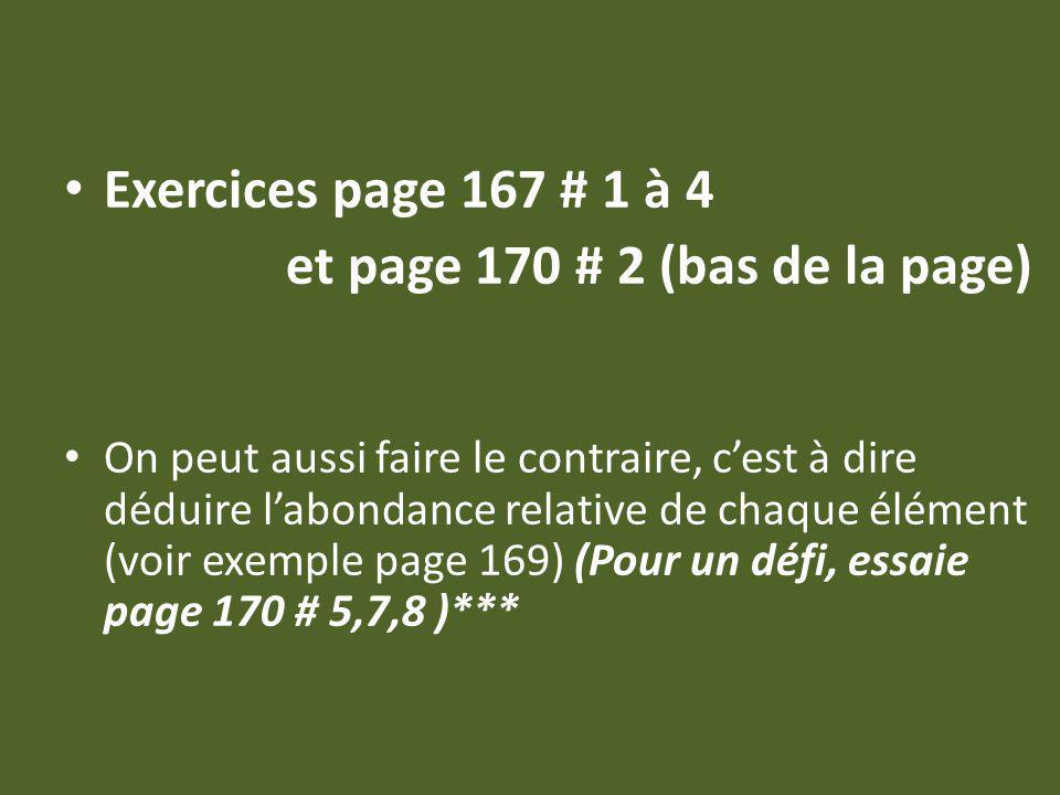 Exercices page 167 # 1 à 4 et page 170 # 2 (bas de la page) On peut aussi faire le contraire, cest à dire déduire labondance relative de chaque élémen