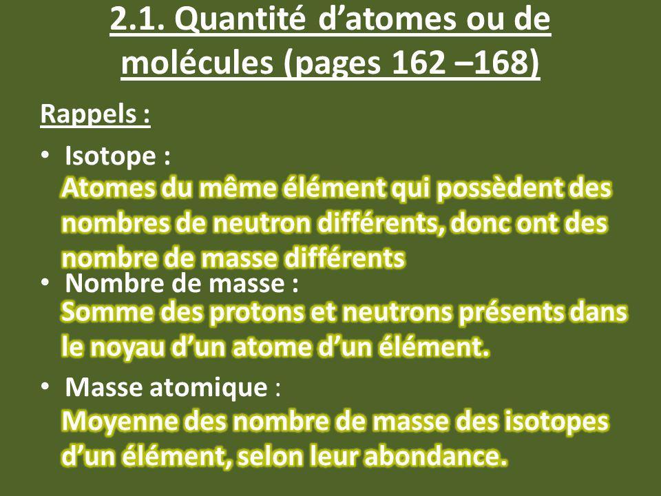2.1. Quantité datomes ou de molécules (pages 162 –168) Rappels : Isotope : Nombre de masse : Masse atomique :