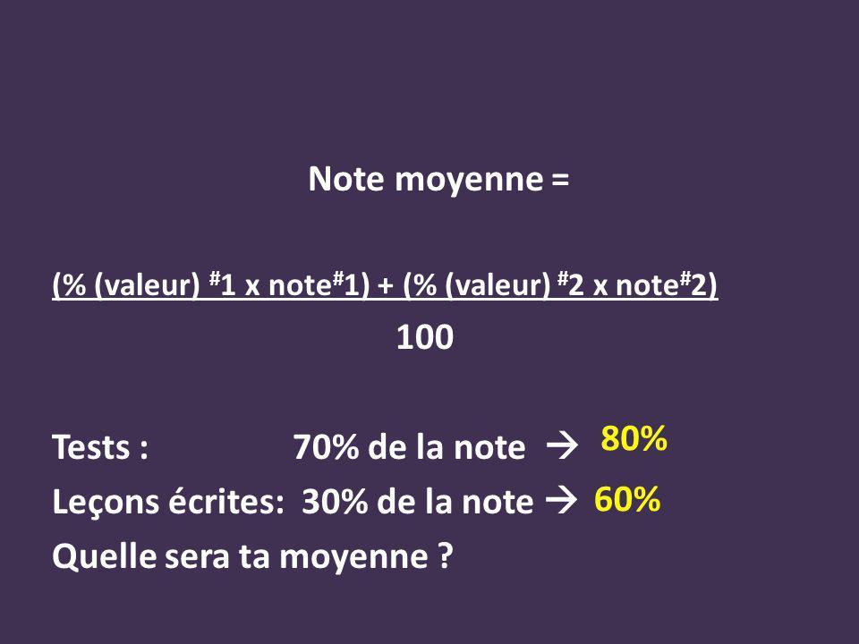 Note moyenne = (% (valeur) # 1 x note # 1) + (% (valeur) # 2 x note # 2) 100 Tests : 70% de la note Leçons écrites: 30% de la note Quelle sera ta moye
