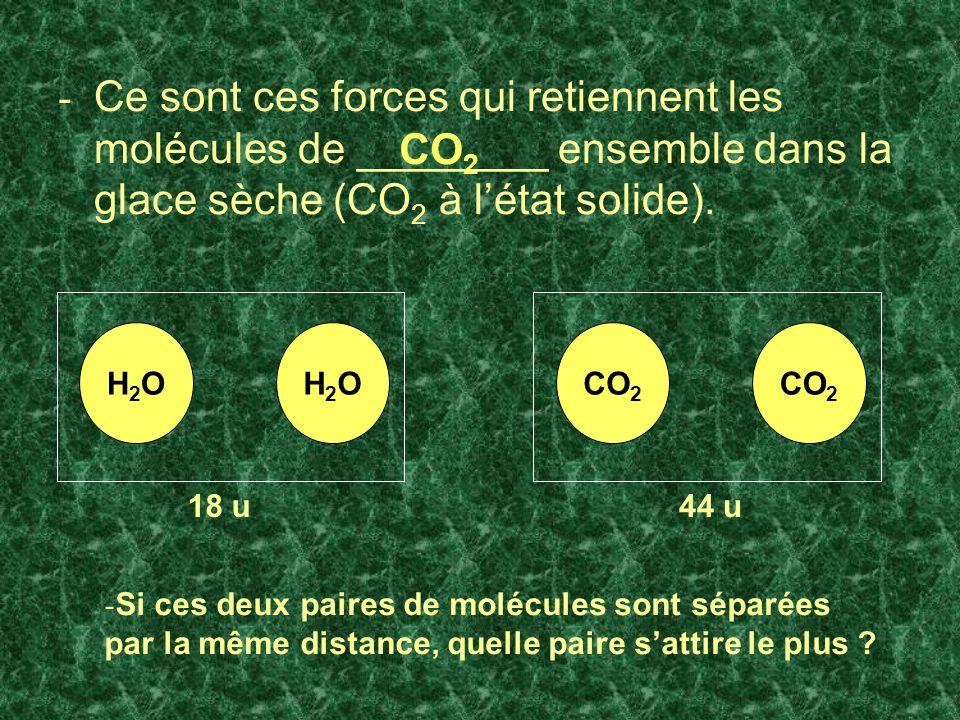 - Ce sont ces forces qui retiennent les molécules de ________ ensemble dans la glace sèche (CO 2 à létat solide). CO 2 - Si ces deux paires de molécul