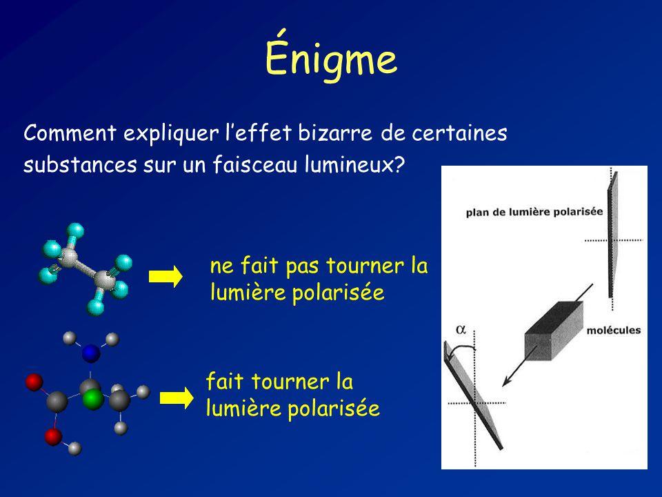 Énigme Comment expliquer leffet bizarre de certaines substances sur un faisceau lumineux.