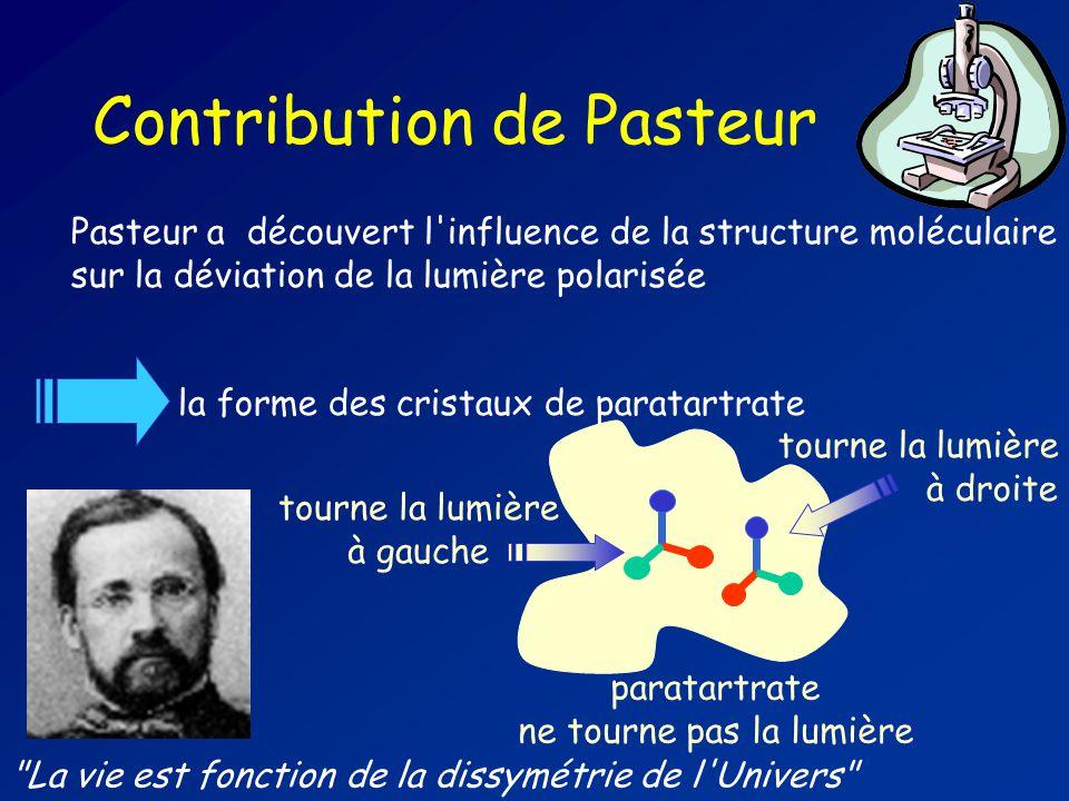 Contribution de Pasteur Pasteur a découvert l influence de la structure moléculaire sur la déviation de la lumière polarisée la forme des cristaux de paratartrate La vie est fonction de la dissymétrie de l Univers paratartrate ne tourne pas la lumière tourne la lumière à gauche tourne la lumière à droite