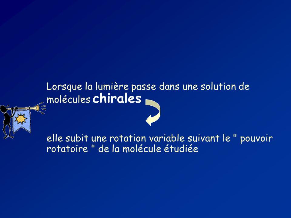 Lorsque la lumière passe dans une solution de molécules chirales elle subit une rotation variable suivant le pouvoir rotatoire de la molécule étudiée